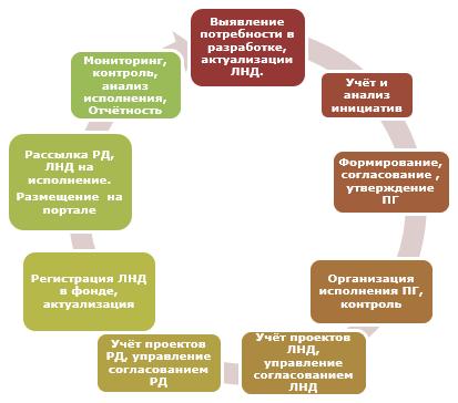 Системы контроля загазованности с пожарным извещателем